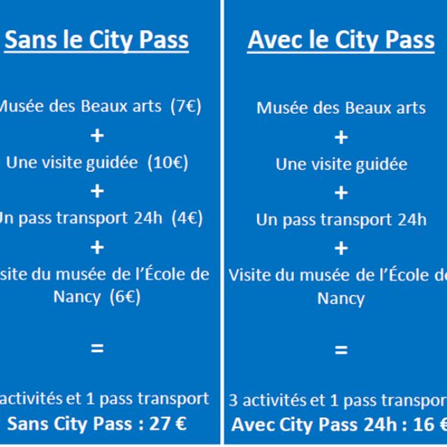 Avantages du Nancy City Pass